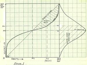 1983 strategy graph map